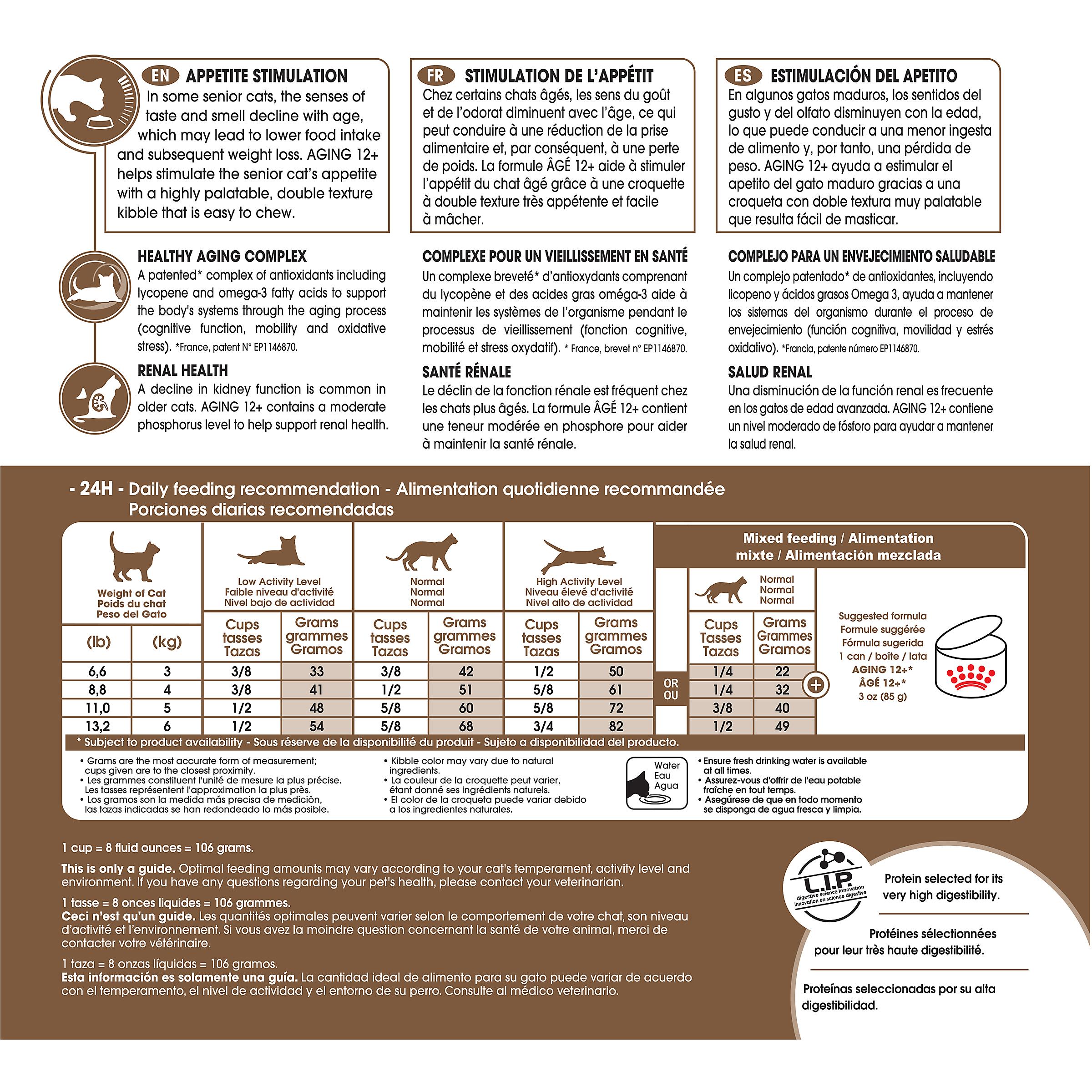 Royal Canin Feline Health Nutrition Aging 12+ Dry Adult Cat Food