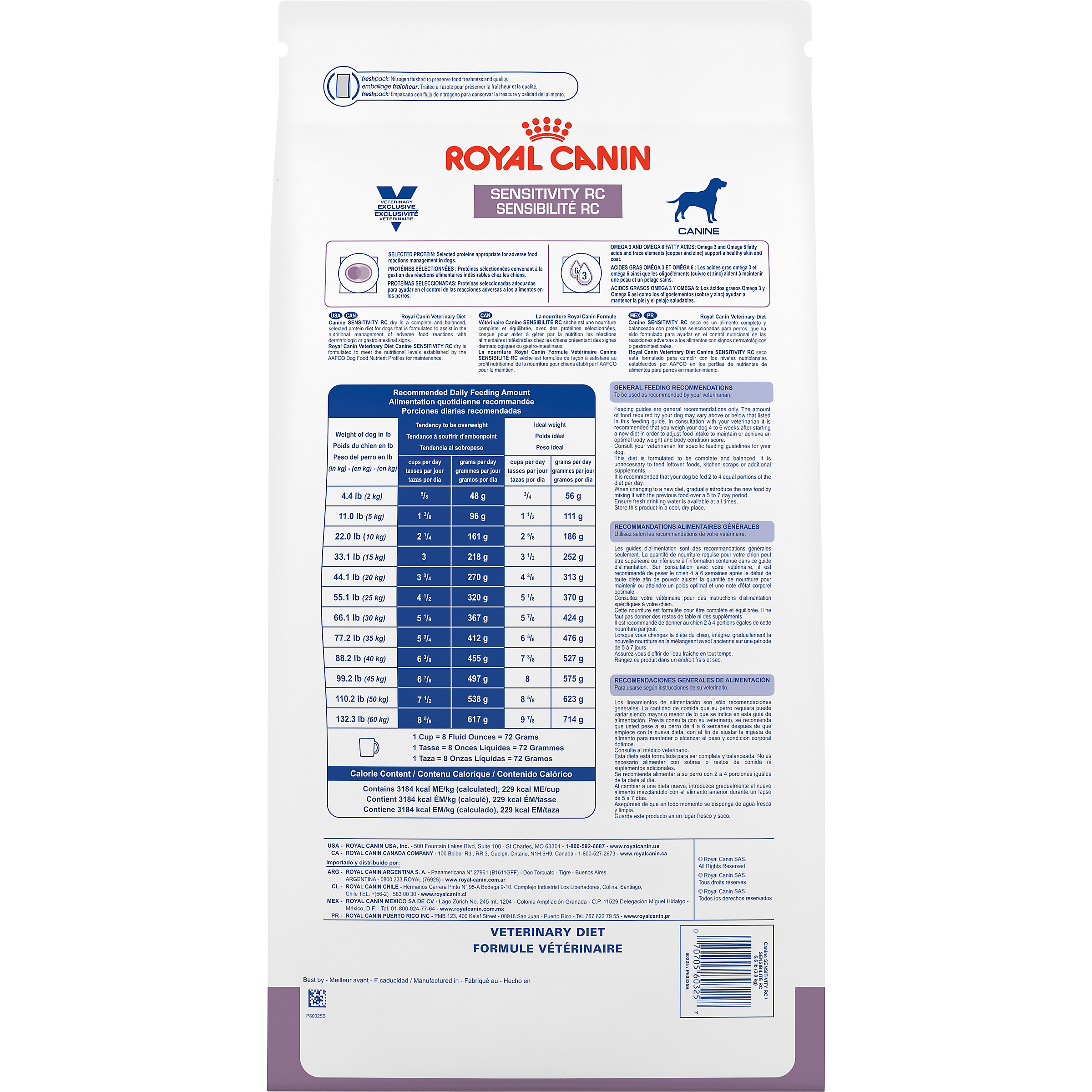 Canine Sensitivity RC Dry Dog Food