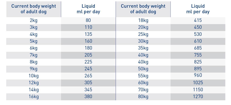 GI high energy liquid