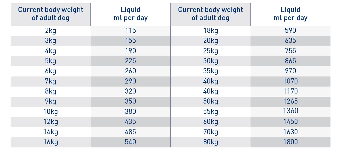 GI low fat liquid