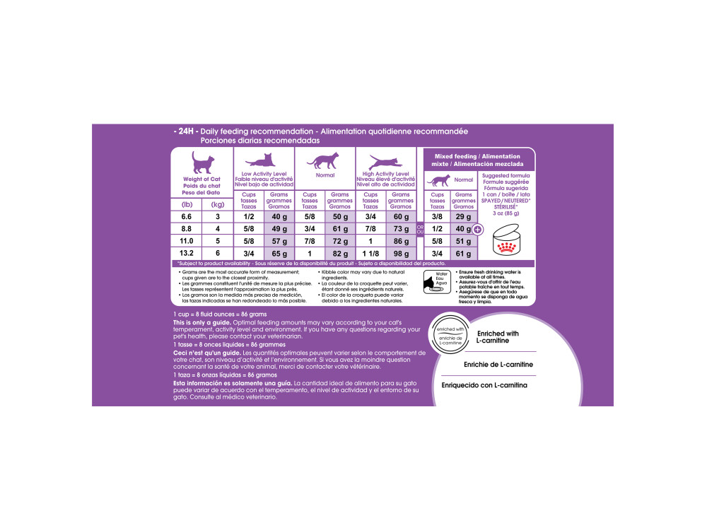 Royal Canin Feline Health Nutrition Appetite Control Spayed / Neutered 7+ Dry Adult Cat Food